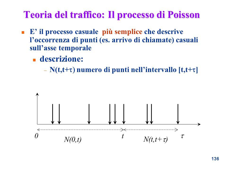 136 n E il processo casuale più semplice che descrive loccorrenza di punti (es. arrivo di chiamate) casuali sullasse temporale n descrizione: – N(t,t+
