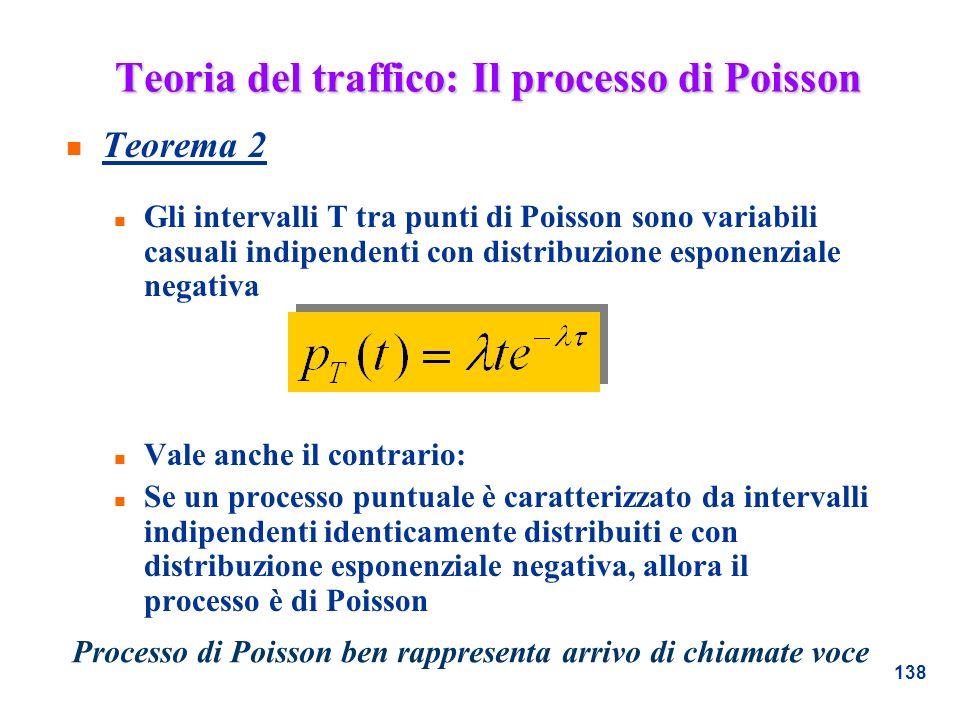 138 n Teorema 2 n Gli intervalli T tra punti di Poisson sono variabili casuali indipendenti con distribuzione esponenziale negativa n Vale anche il co