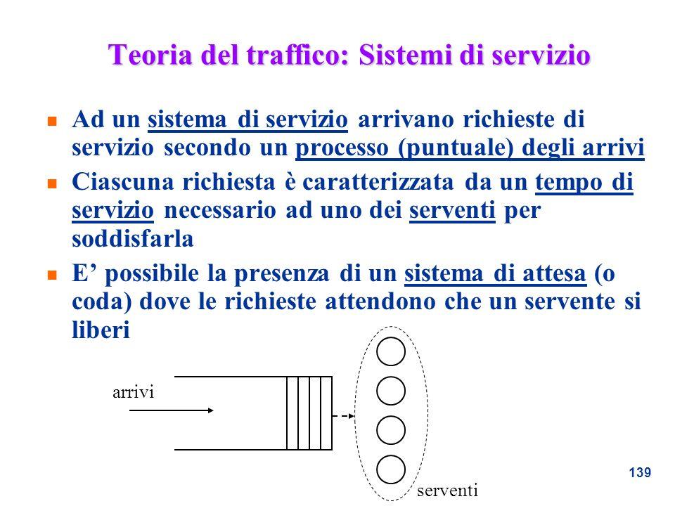 139 Teoria del traffico: Sistemi di servizio n Ad un sistema di servizio arrivano richieste di servizio secondo un processo (puntuale) degli arrivi n