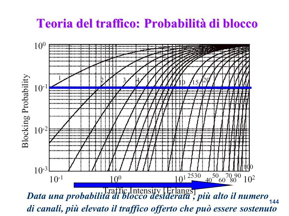 144 Teoria del traffico: Probabilità di blocco Data una probabilità di blocco desiderata, più alto il numero di canali, più elevato il traffico offert