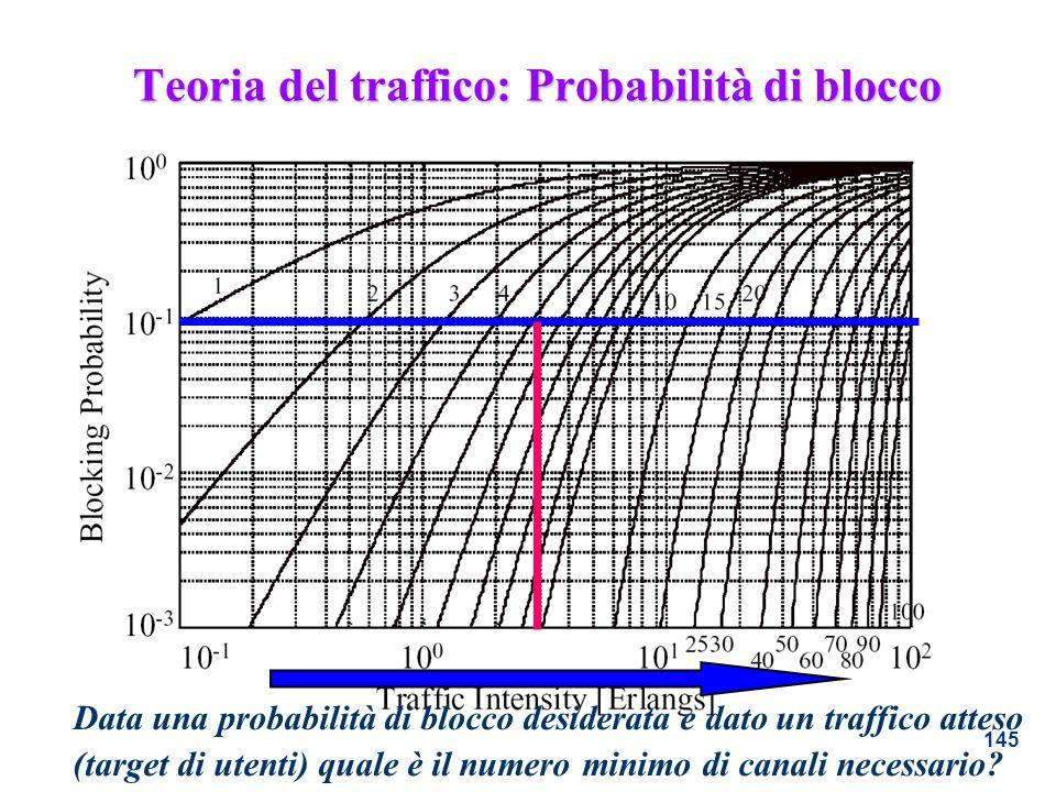 145 Teoria del traffico: Probabilità di blocco Data una probabilità di blocco desiderata e dato un traffico atteso (target di utenti) quale è il numer