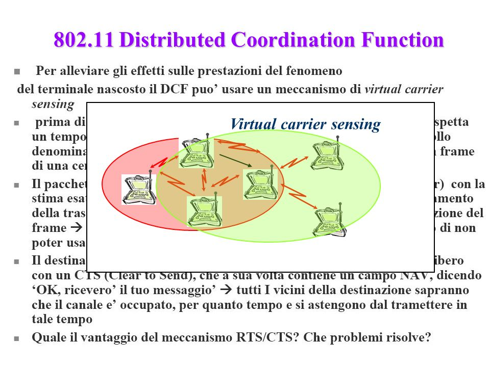 150 802.11 Distributed Coordination Function Virtual carrier sensing