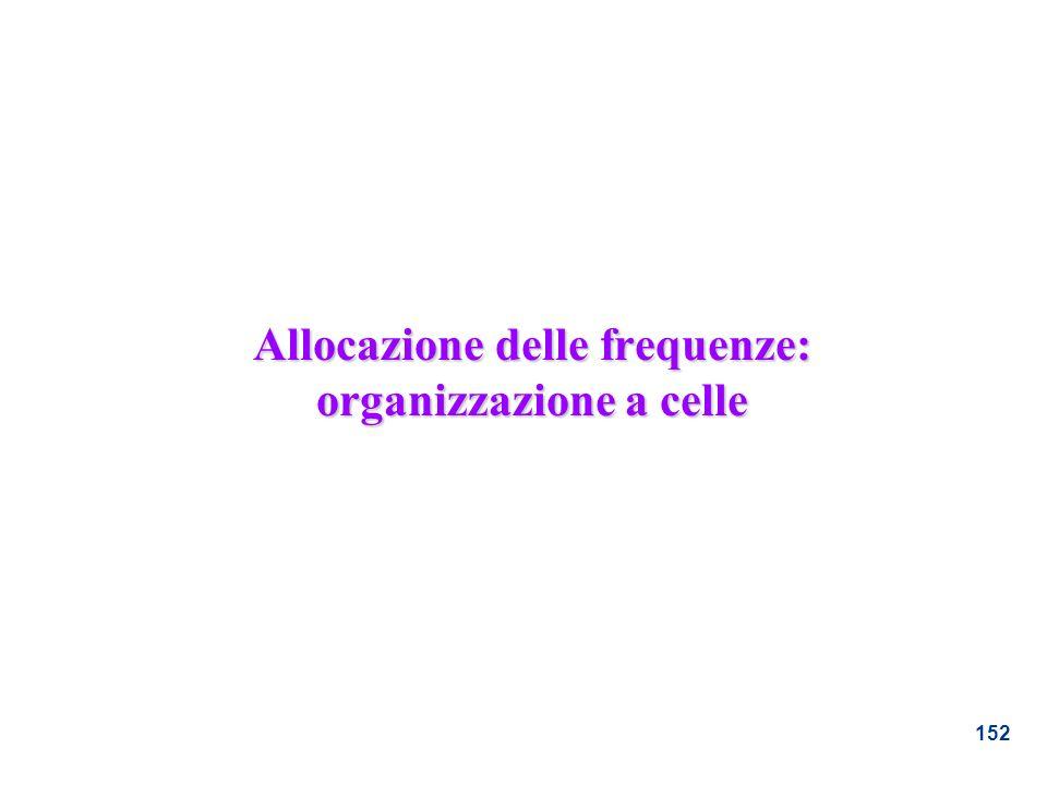 152 Allocazione delle frequenze: organizzazione a celle