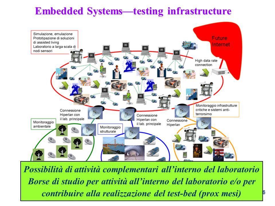 16 Embedded Systemstesting infrastructure Possibilità di attività complementari allinterno del laboratorio Borse di studio per attività allinterno del