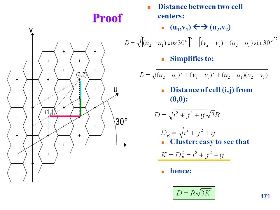 171Proof n Distance between two cell centers: n (u 1,v 1 ) (u 2,v 2 ) n Simplifies to: n Distance of cell (i,j) from (0,0): n Cluster: easy to see tha