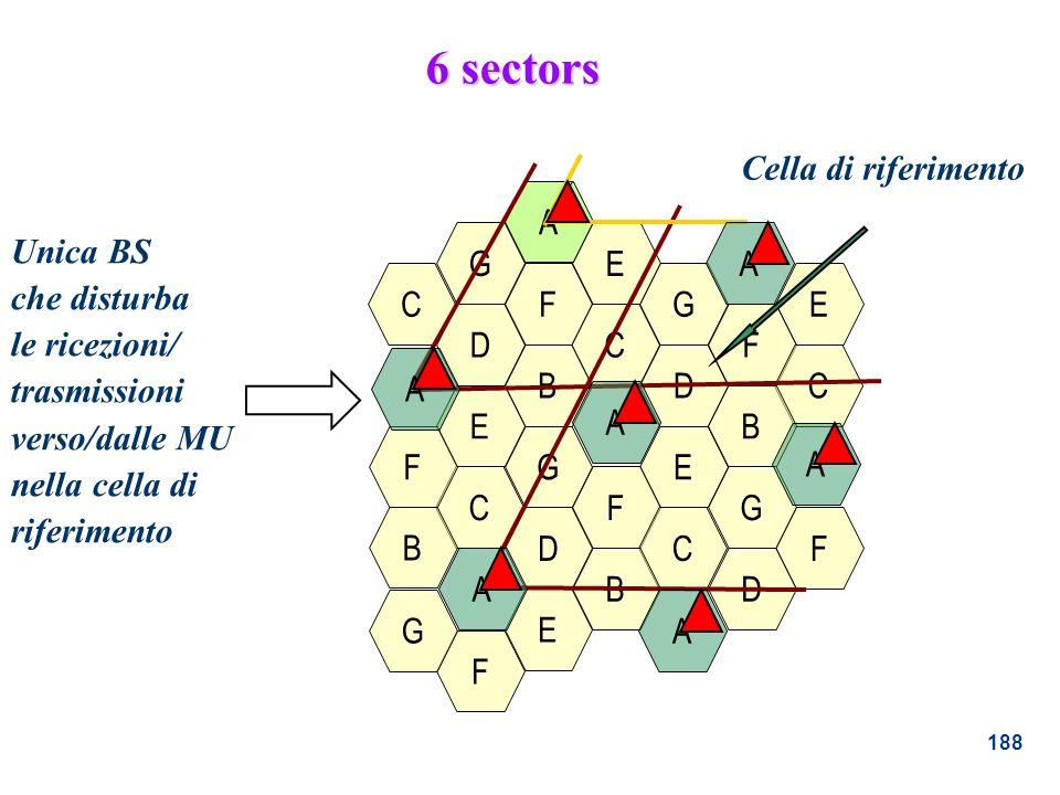 188 6 sectors C B D E C BD E F G C D E F E F G E F G C B F G C BD F G A A AAAAA Unica BS che disturba le ricezioni/ trasmissioni verso/dalle MU nella