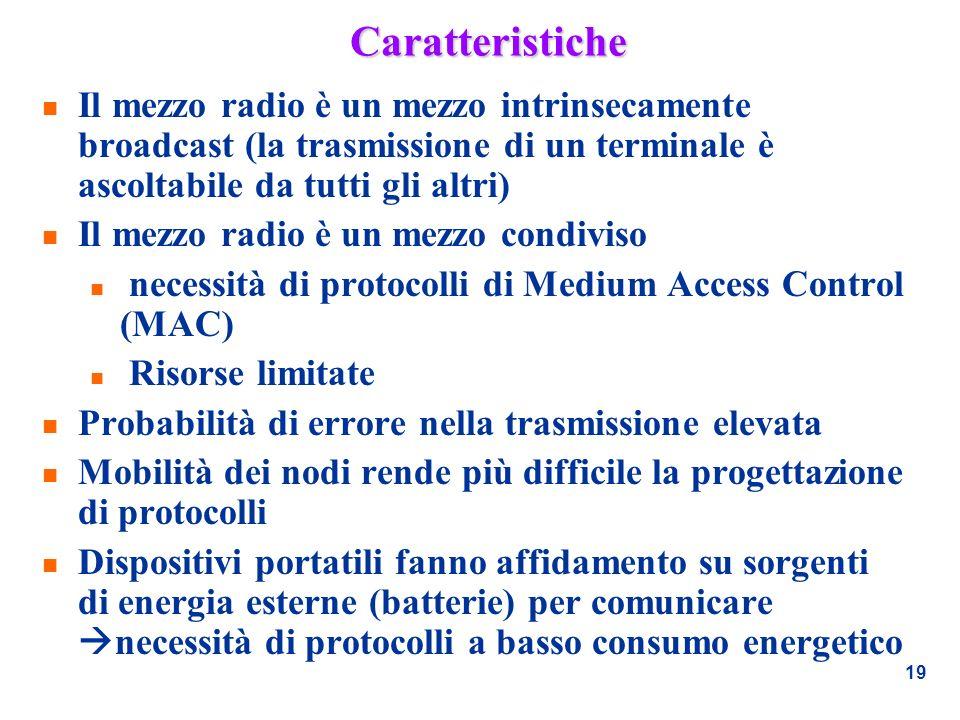 19Caratteristiche n Il mezzo radio è un mezzo intrinsecamente broadcast (la trasmissione di un terminale è ascoltabile da tutti gli altri) n Il mezzo