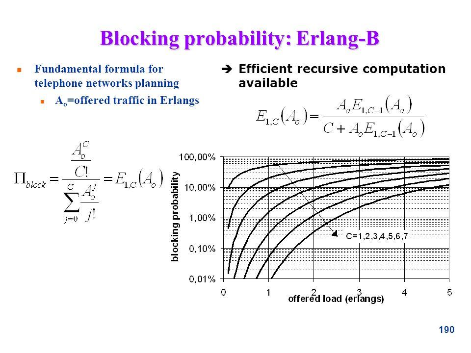 190 Blocking probability: Erlang-B n Fundamental formula for telephone networks planning n A o =offered traffic in Erlangs Efficient recursive computa