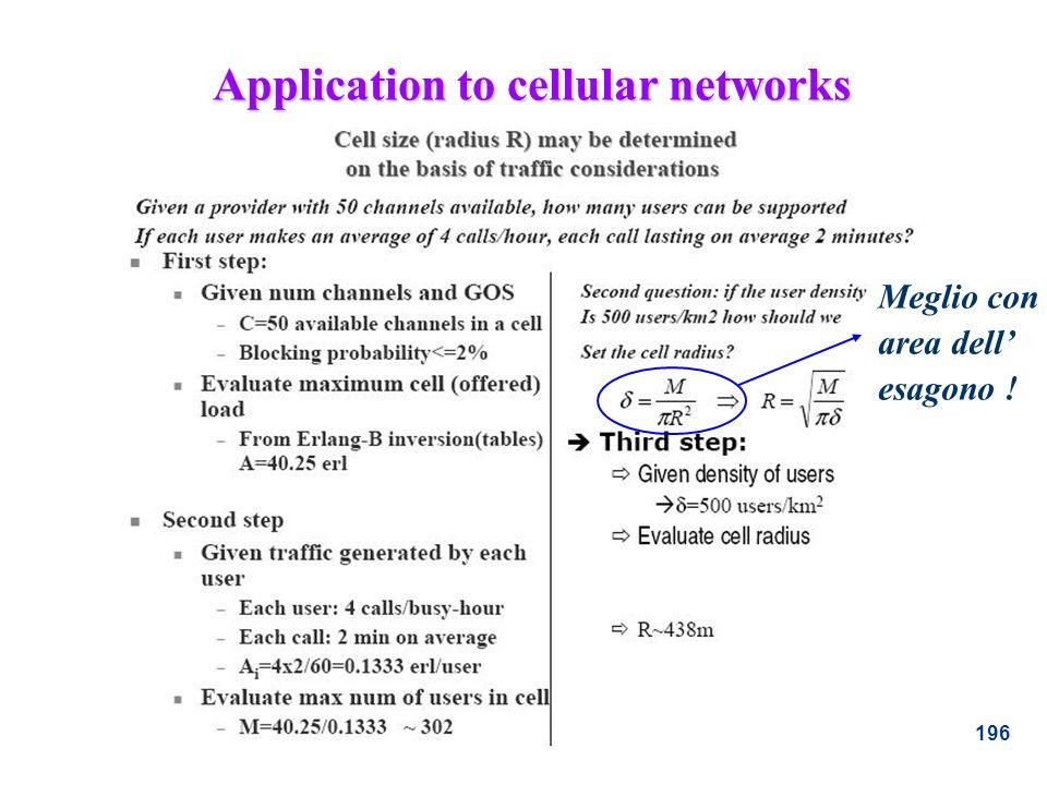 196 Application to cellular networks Meglio con area dell esagono !