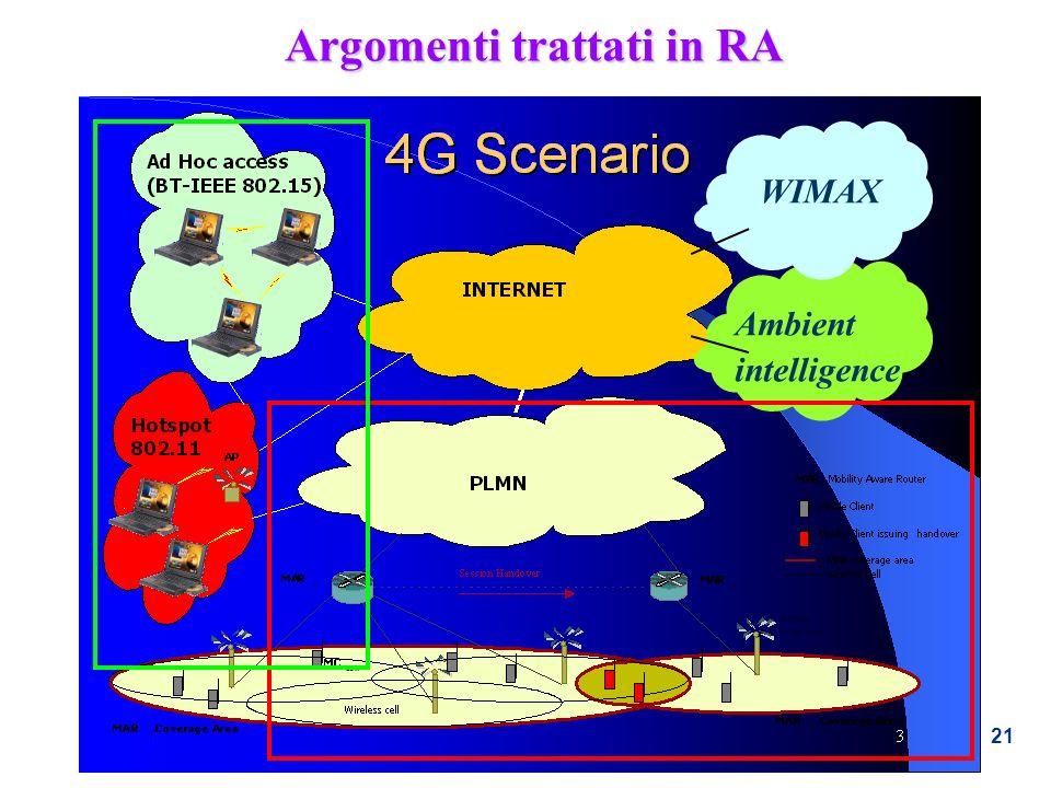 21 Argomenti trattati in RA WIMAX Ambient intelligence