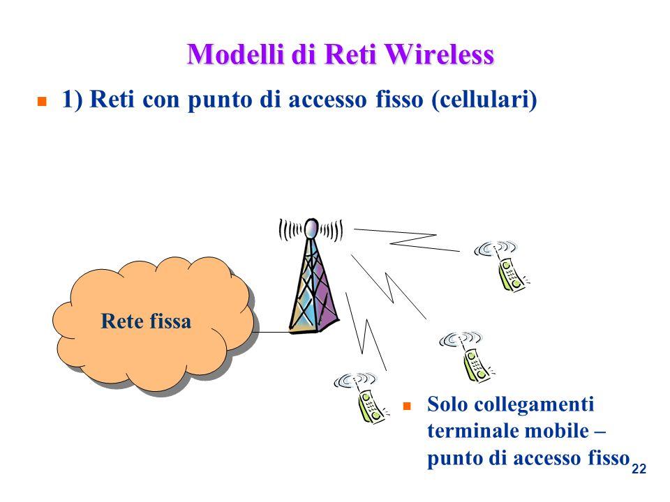 22 Modelli di Reti Wireless n 1) Reti con punto di accesso fisso (cellulari) Rete fissa n Solo collegamenti terminale mobile – punto di accesso fisso