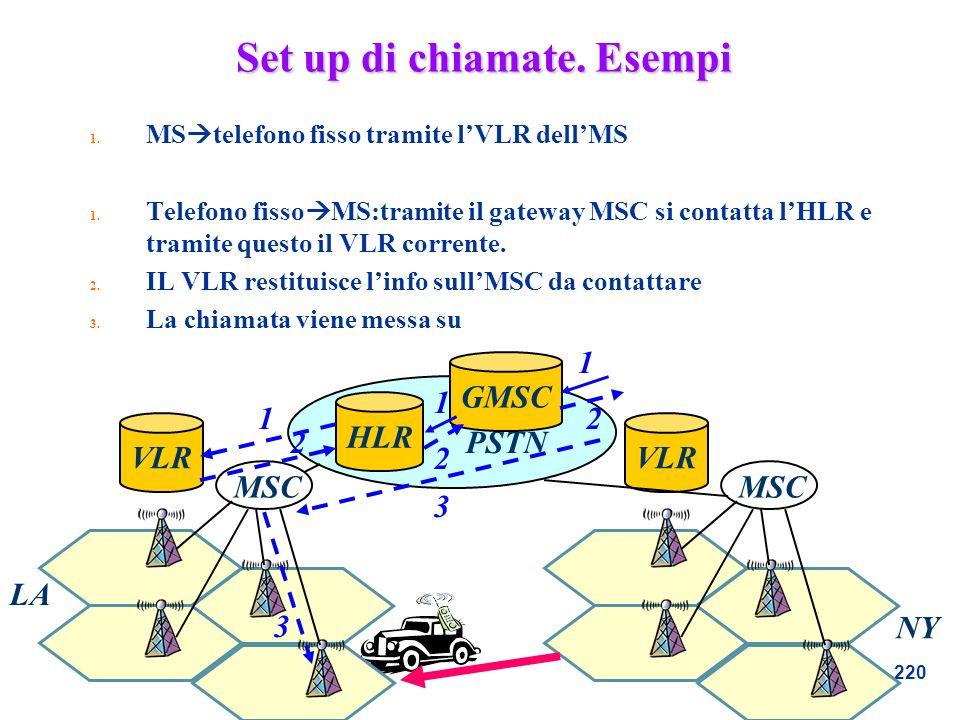 220 Set up di chiamate. Esempi 1. MS telefono fisso tramite lVLR dellMS 1. Telefono fisso MS:tramite il gateway MSC si contatta lHLR e tramite questo