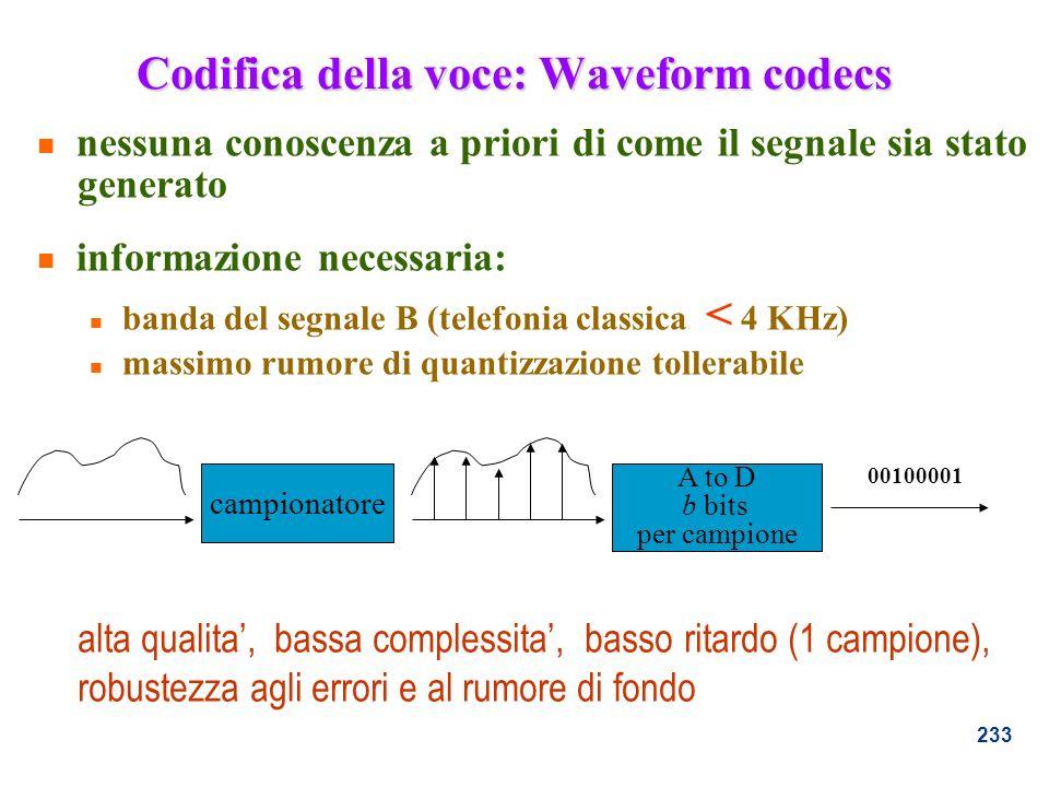 233 Codifica della voce: Waveform codecs n nessuna conoscenza a priori di come il segnale sia stato generato n informazione necessaria: n banda del se