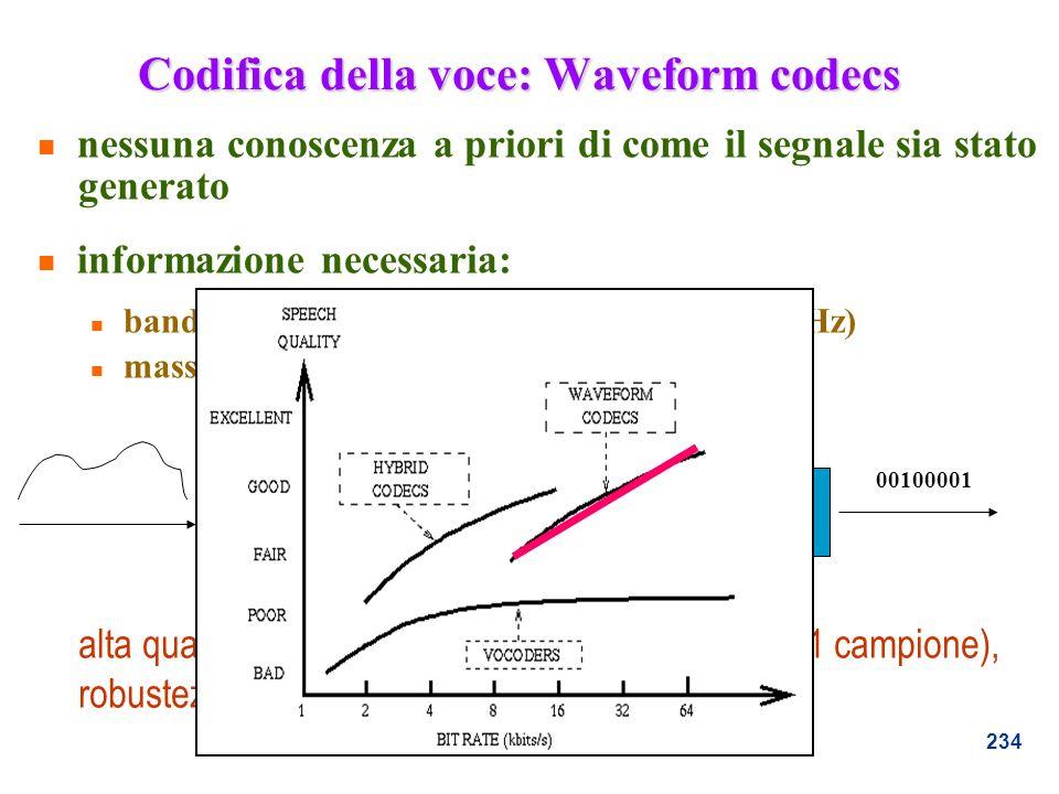 234 Codifica della voce: Waveform codecs n nessuna conoscenza a priori di come il segnale sia stato generato n informazione necessaria: n banda del se
