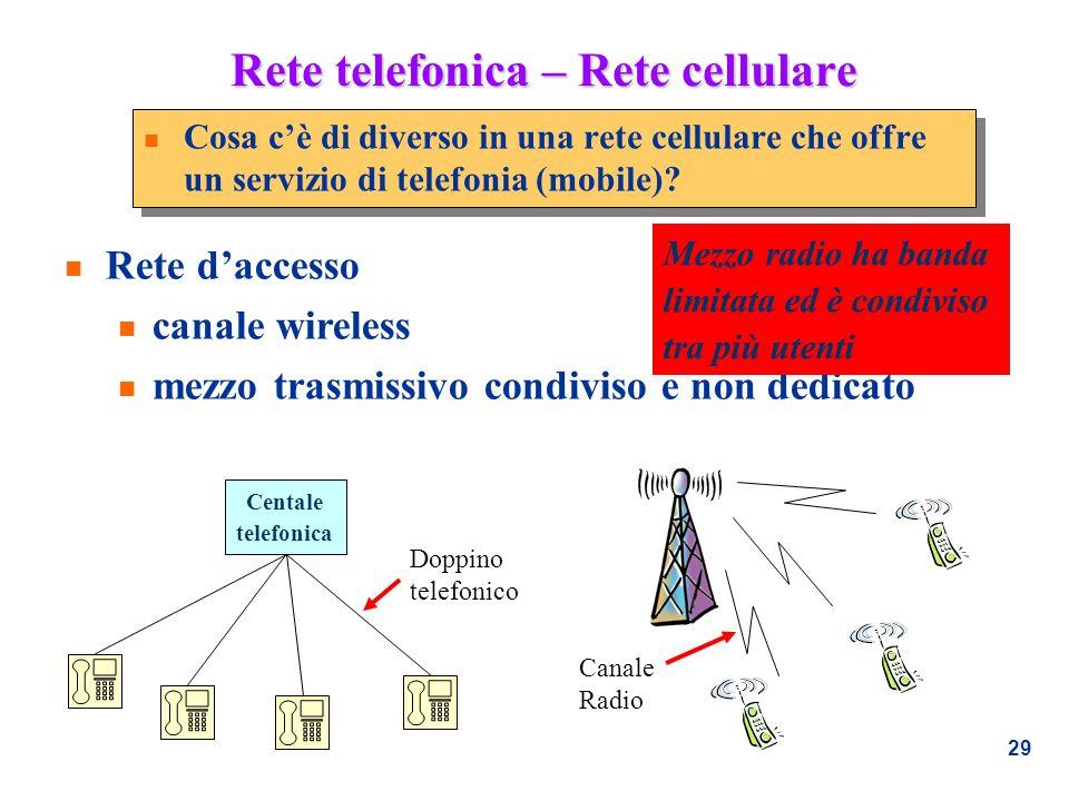 29 Rete telefonica – Rete cellulare n Cosa cè di diverso in una rete cellulare che offre un servizio di telefonia (mobile)? n Rete daccesso n canale w
