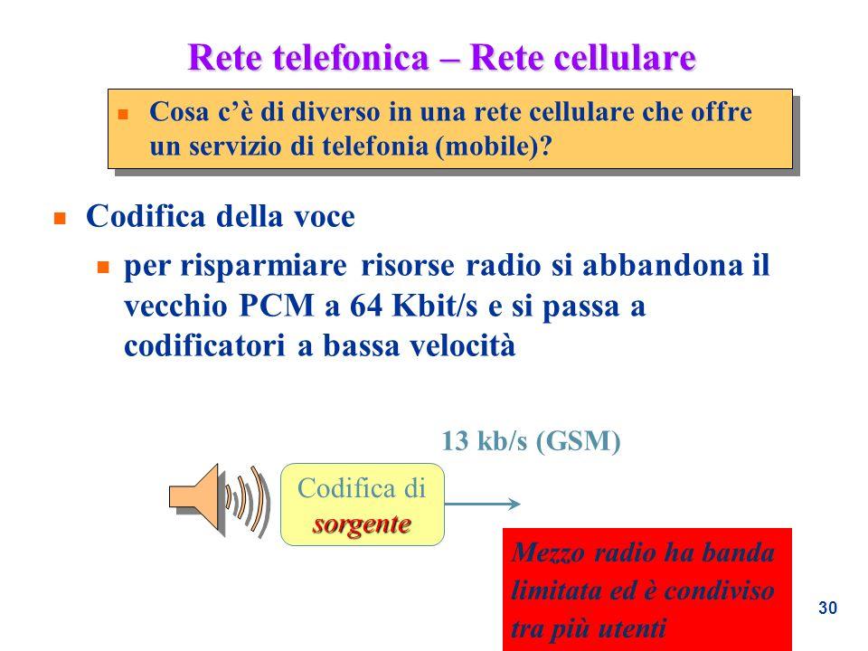 30 Rete telefonica – Rete cellulare n Cosa cè di diverso in una rete cellulare che offre un servizio di telefonia (mobile)? n Codifica della voce n pe
