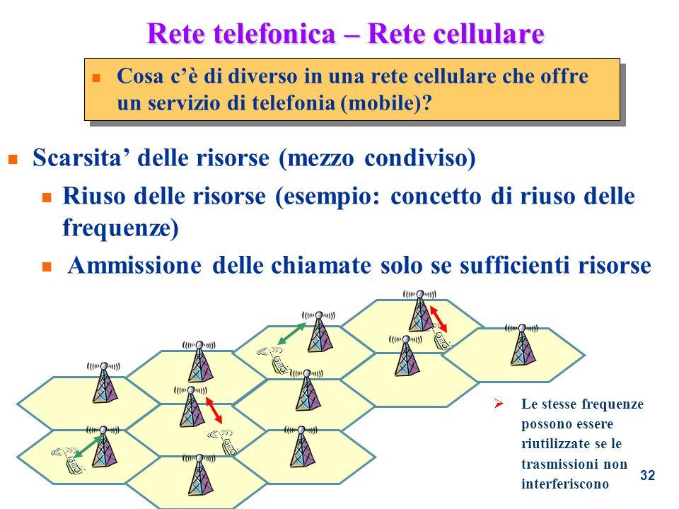 32 Rete telefonica – Rete cellulare n Cosa cè di diverso in una rete cellulare che offre un servizio di telefonia (mobile)? n Scarsita delle risorse (