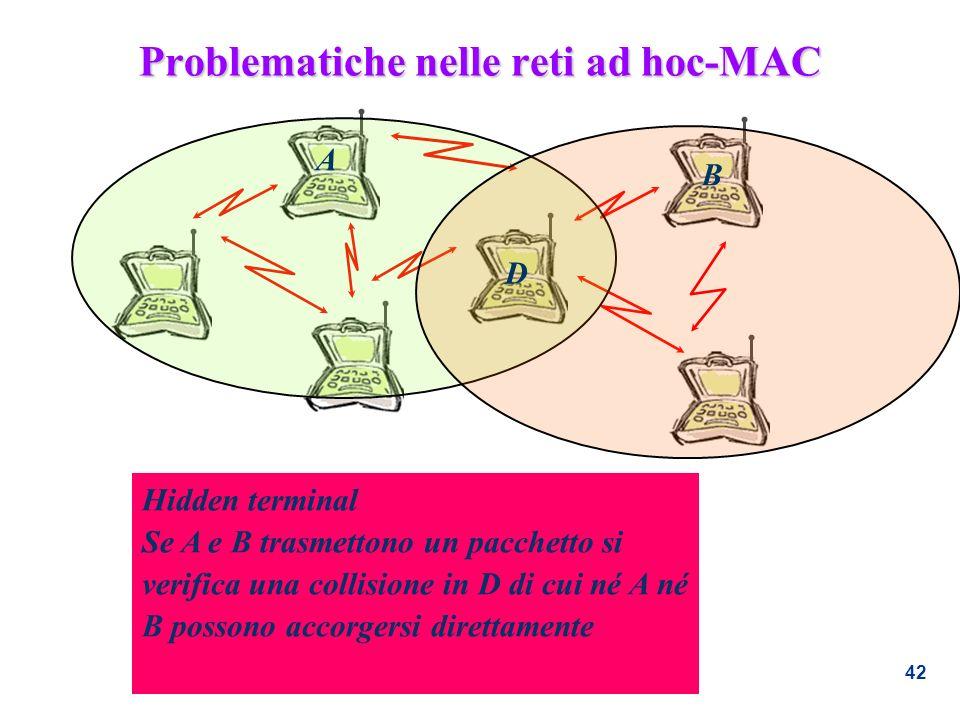 42 Problematiche nelle reti ad hoc-MAC Hidden terminal Se A e B trasmettono un pacchetto si verifica una collisione in D di cui né A né B possono acco