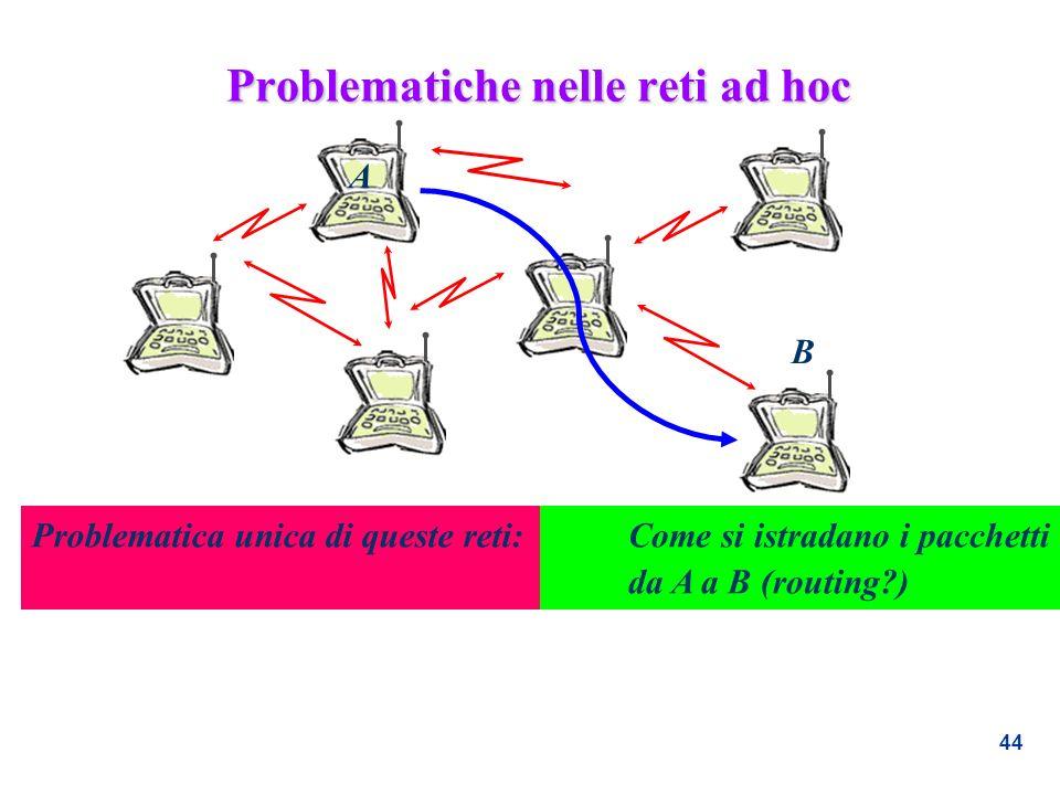 44 Problematiche nelle reti ad hoc Problematica unica di queste reti:Come si istradano i pacchetti da A a B (routing?) A B