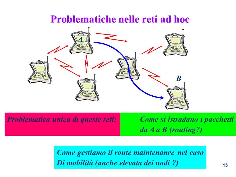 45 Problematiche nelle reti ad hoc Problematica unica di queste reti:Come si istradano i pacchetti da A a B (routing?) A B Come gestiamo il route main