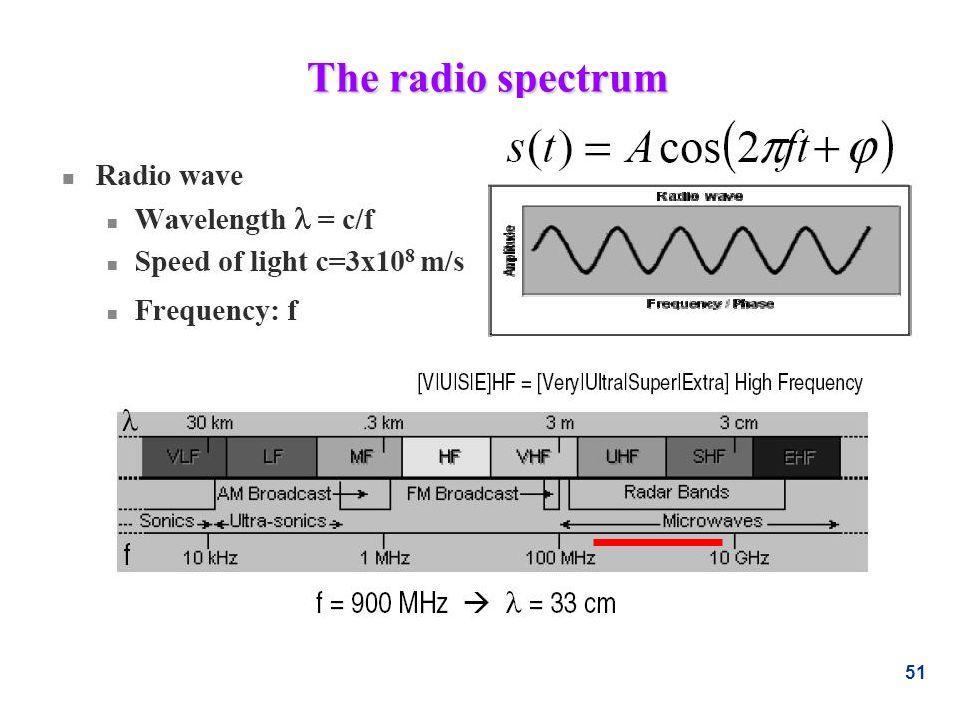 51 The radio spectrum
