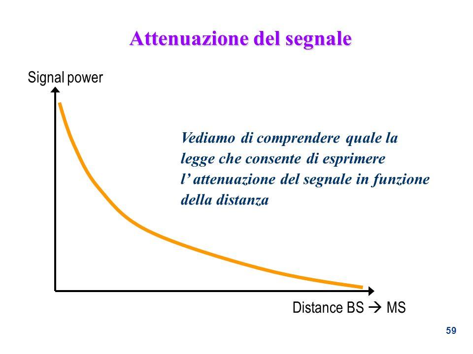 59 Attenuazione del segnale Signal power Distance BS MS Vediamo di comprendere quale la legge che consente di esprimere l attenuazione del segnale in
