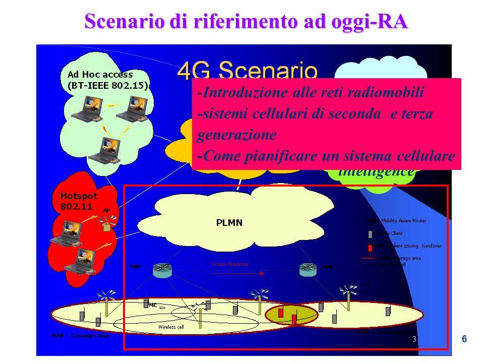 6 Scenario di riferimento ad oggi-RA WIMAX Ambient intelligence -Introduzione alle reti radiomobili -sistemi cellulari di seconda e terza generazione