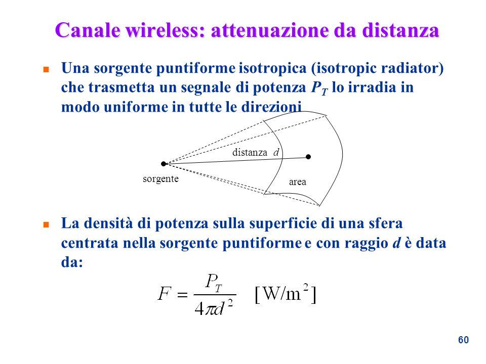 60 Canale wireless: attenuazione da distanza n Una sorgente puntiforme isotropica (isotropic radiator) che trasmetta un segnale di potenza P T lo irra