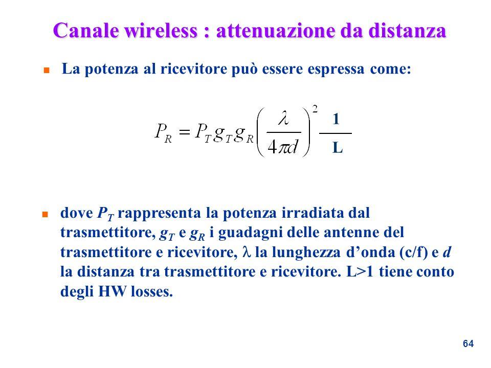64 Canale wireless : attenuazione da distanza n La potenza al ricevitore può essere espressa come: dove P T rappresenta la potenza irradiata dal trasm