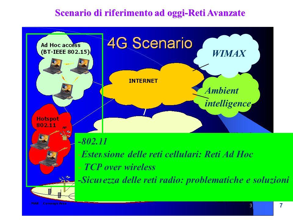7 Scenario di riferimento ad oggi-Reti Avanzate WIMAX Ambient intelligence -802.11 -Estensione delle reti cellulari: Reti Ad Hoc - TCP over wireless -