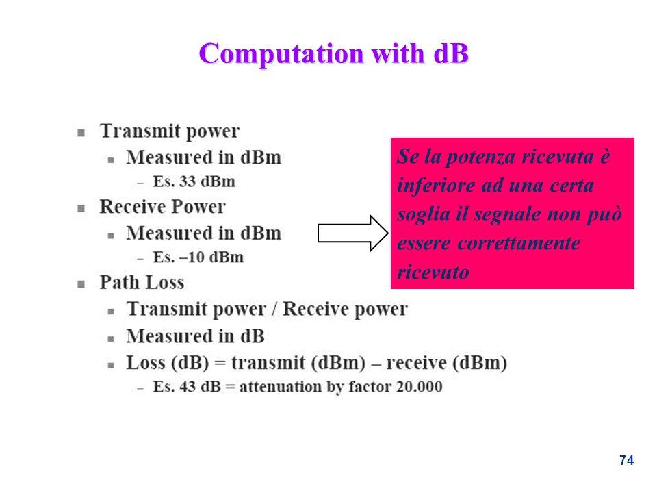 74 Computation with dB Se la potenza ricevuta è inferiore ad una certa soglia il segnale non può essere correttamente ricevuto