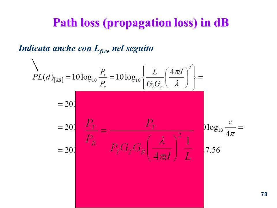 78 Path loss (propagation loss) in dB Indicata anche con L free nel seguito