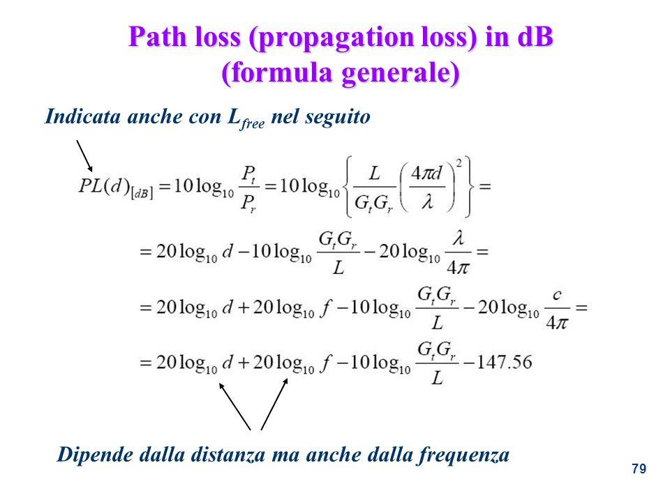 79 Path loss (propagation loss) in dB (formula generale) Indicata anche con L free nel seguito Dipende dalla distanza ma anche dalla frequenza