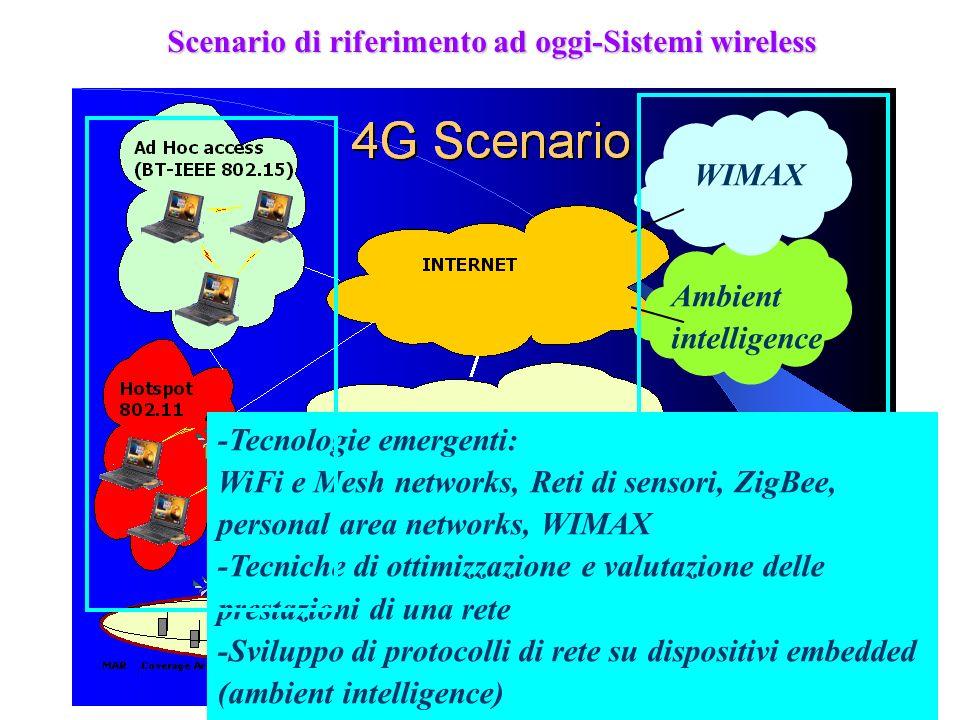 8 Scenario di riferimento ad oggi-Sistemi wireless WIMAX Ambient intelligence -Tecnologie emergenti: WiFi e Mesh networks, Reti di sensori, ZigBee, pe