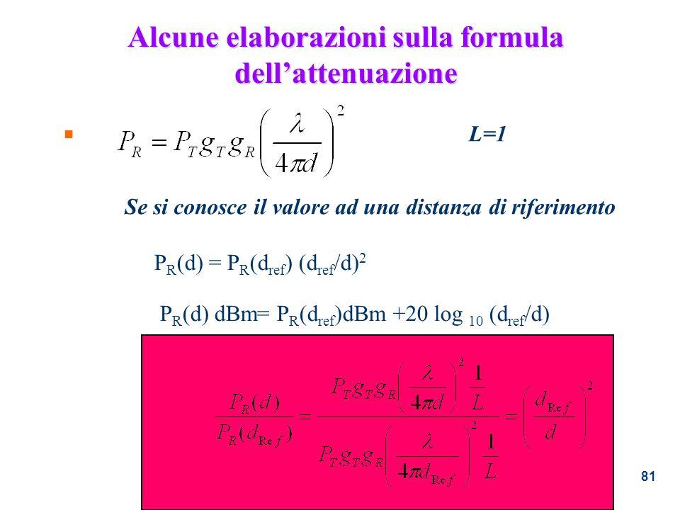81 Alcune elaborazioni sulla formula dellattenuazione n P R (d) = P R (d ref ) (d ref /d) 2 Se si conosce il valore ad una distanza di riferimento P R