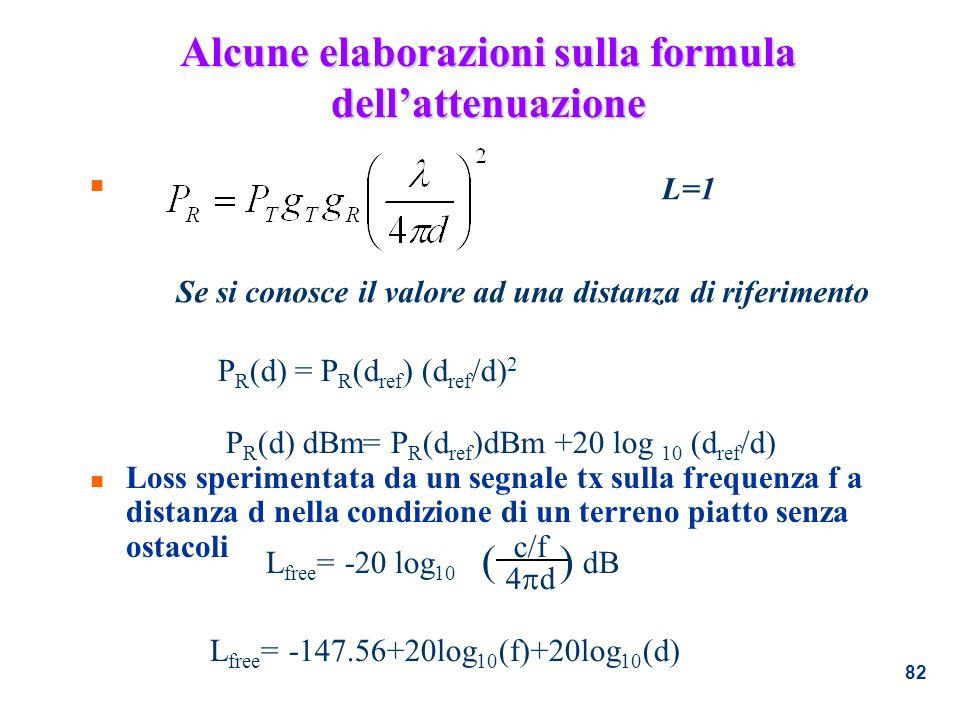 82 Alcune elaborazioni sulla formula dellattenuazione n n Loss sperimentata da un segnale tx sulla frequenza f a distanza d nella condizione di un ter