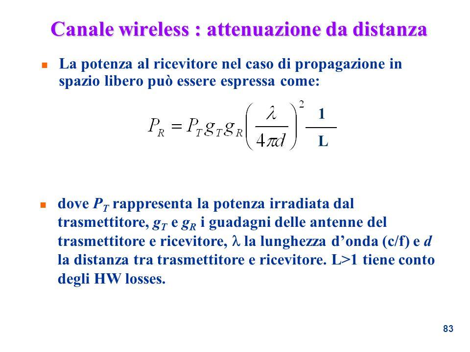 83 Canale wireless : attenuazione da distanza n La potenza al ricevitore nel caso di propagazione in spazio libero può essere espressa come: dove P T