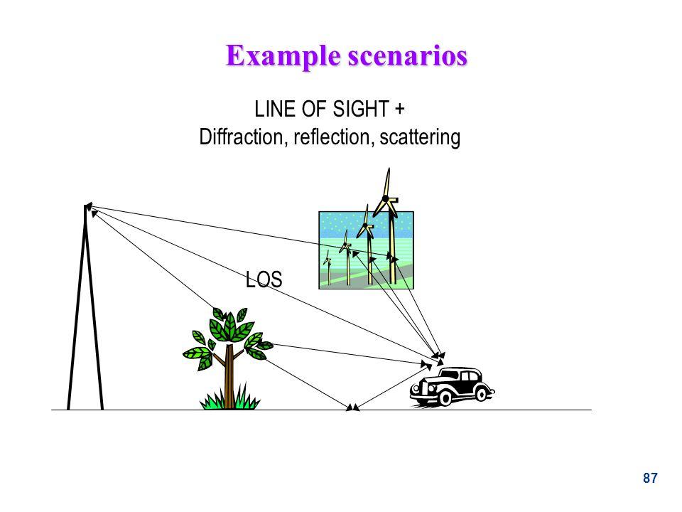 87 Example scenarios LINE OF SIGHT + Diffraction, reflection, scattering LOS