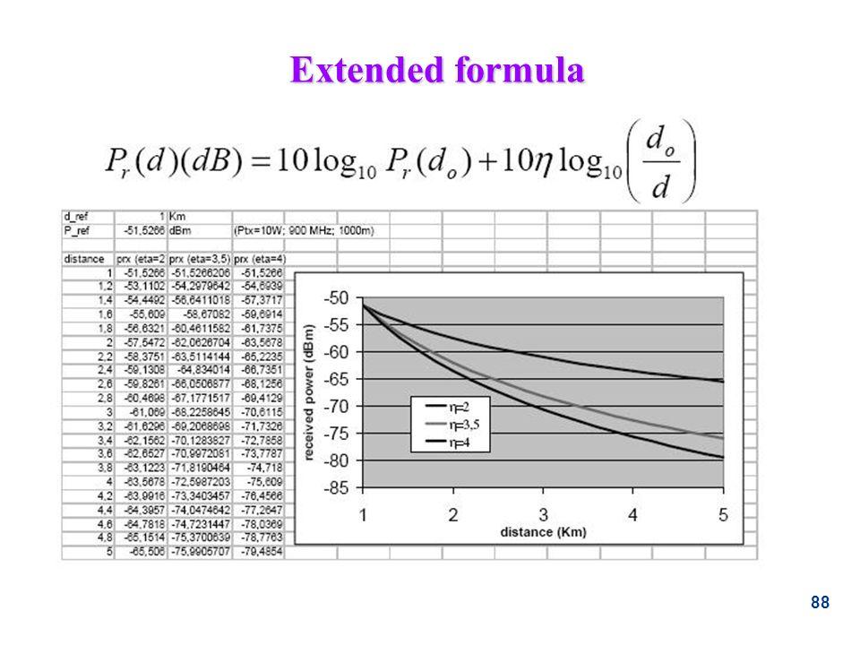 88 Extended formula