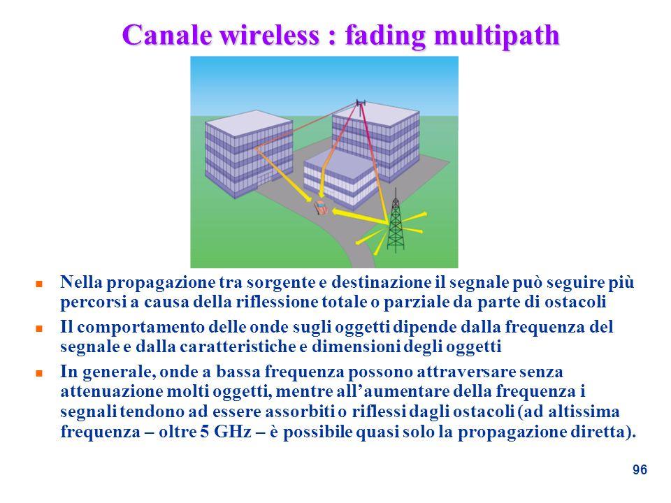 96 Canale wireless : fading multipath n Nella propagazione tra sorgente e destinazione il segnale può seguire più percorsi a causa della riflessione t