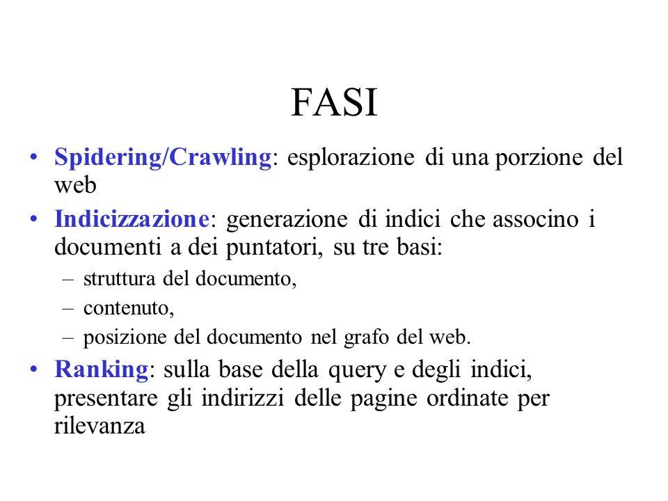 FASI Spidering/Crawling: esplorazione di una porzione del web Indicizzazione: generazione di indici che associno i documenti a dei puntatori, su tre basi: –struttura del documento, –contenuto, –posizione del documento nel grafo del web.