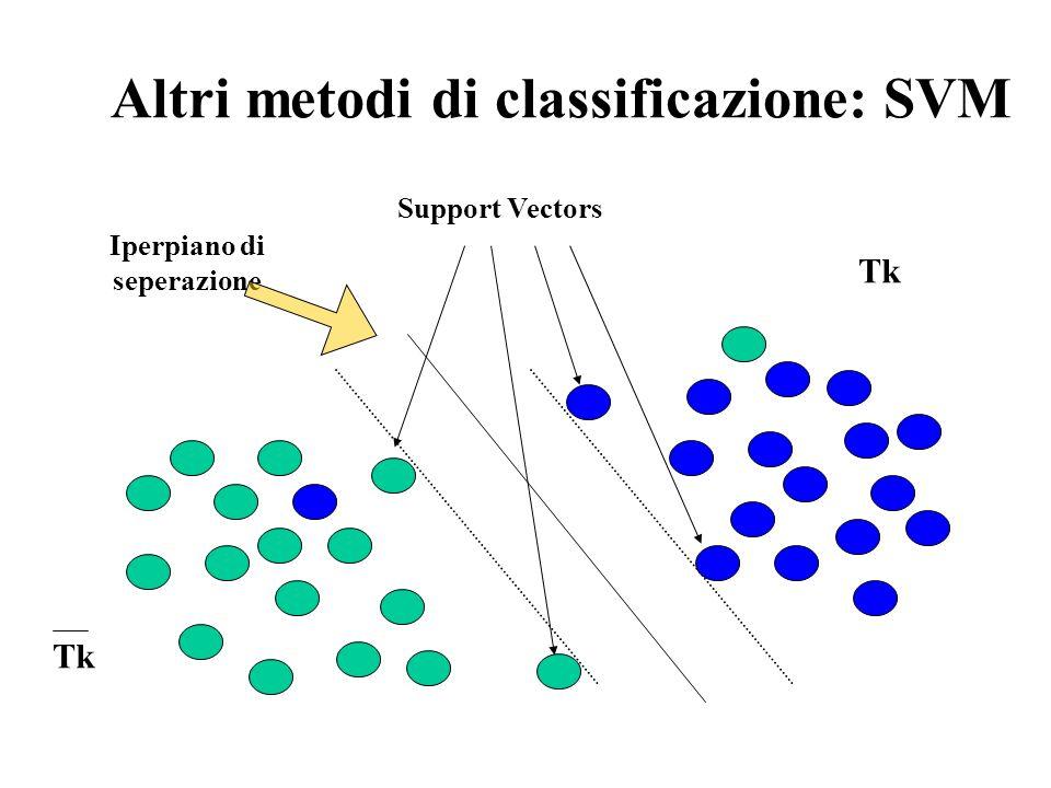 Iperpiano di seperazione Altri metodi di classificazione: SVM Support Vectors Tk