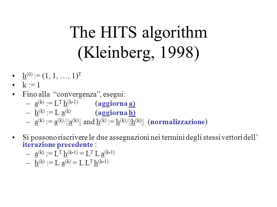 The HITS algorithm (Kleinberg, 1998) h (0) := (1, 1, …, 1) T k := 1 Fino alla convergenza, esegui: –a (k) := L T h (k-1) (aggiorna a) –h (k) := L a (k) (aggiorna h) –a (k) := a (k) /||a (k) || and h (k) := h (k) /||h (k) || (normalizzazione) Si possono riscrivere le due assegnazioni nei termini degli stessi vettori dell iterazione precedente : –a (k) := L T h (k-1) = L T L a (k-1) –h (k) := L a (k) = L L T h (k-1)