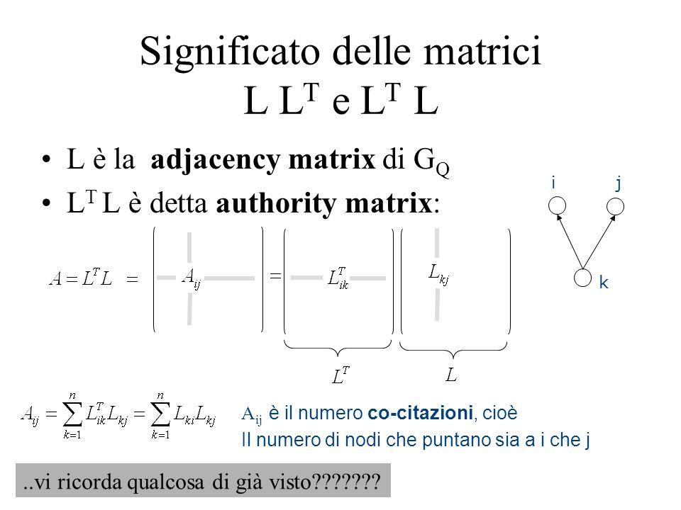Significato delle matrici L L T e L T L L è la adjacency matrix di G Q L T L è detta authority matrix: ij k A ij è il numero co-citazioni, cioè Il numero di nodi che puntano sia a i che j..vi ricorda qualcosa di già visto