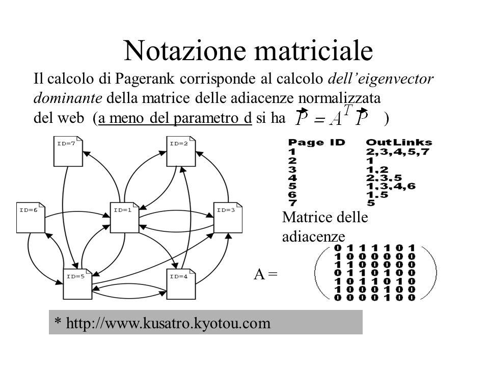 Notazione matriciale Matrice delle adiacenze A = * http://www.kusatro.kyotou.com Il calcolo di Pagerank corrisponde al calcolo delleigenvector dominante della matrice delle adiacenze normalizzata del web (a meno del parametro d si ha )