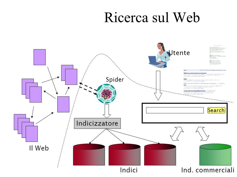 Ricerca sul Web Il Web Ind. commerciali Spider Indicizzatore Indici Search Utente