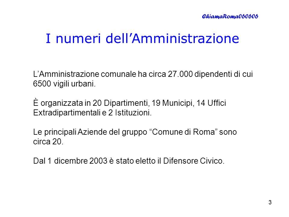 ChiamaRoma060606 4 I Municipi: le città nella città Il decentramento ha portato allistituzione sul territorio della città di Roma di 19 Municipi ( ex circoscrizioni): Il più piccolo municipio è il III, con una popolazione di 56788 residenti, che è più grande di Agrigento che, al Censimento 2001 risultava la 77° città italiana.