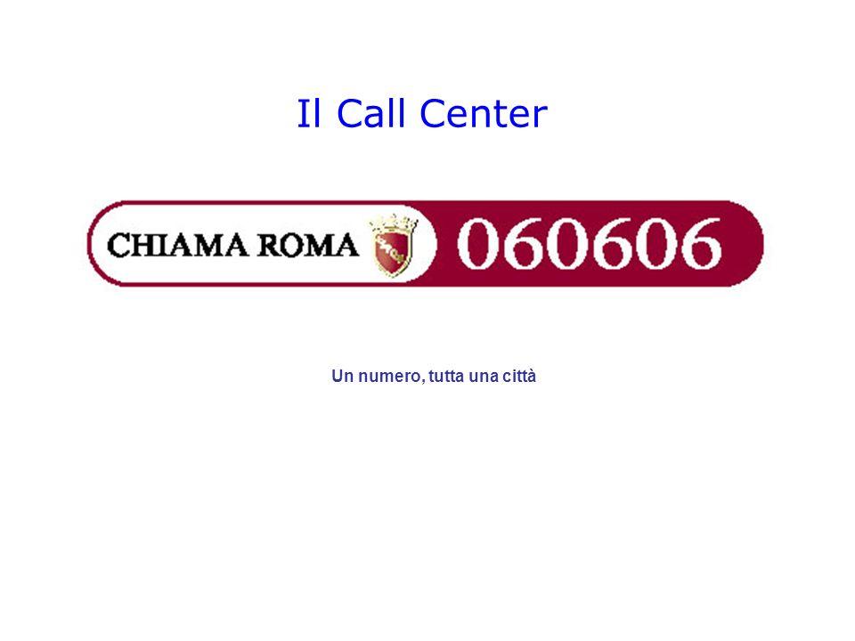 ChiamaRoma060606 30 Volumi e tipologia delle lettere