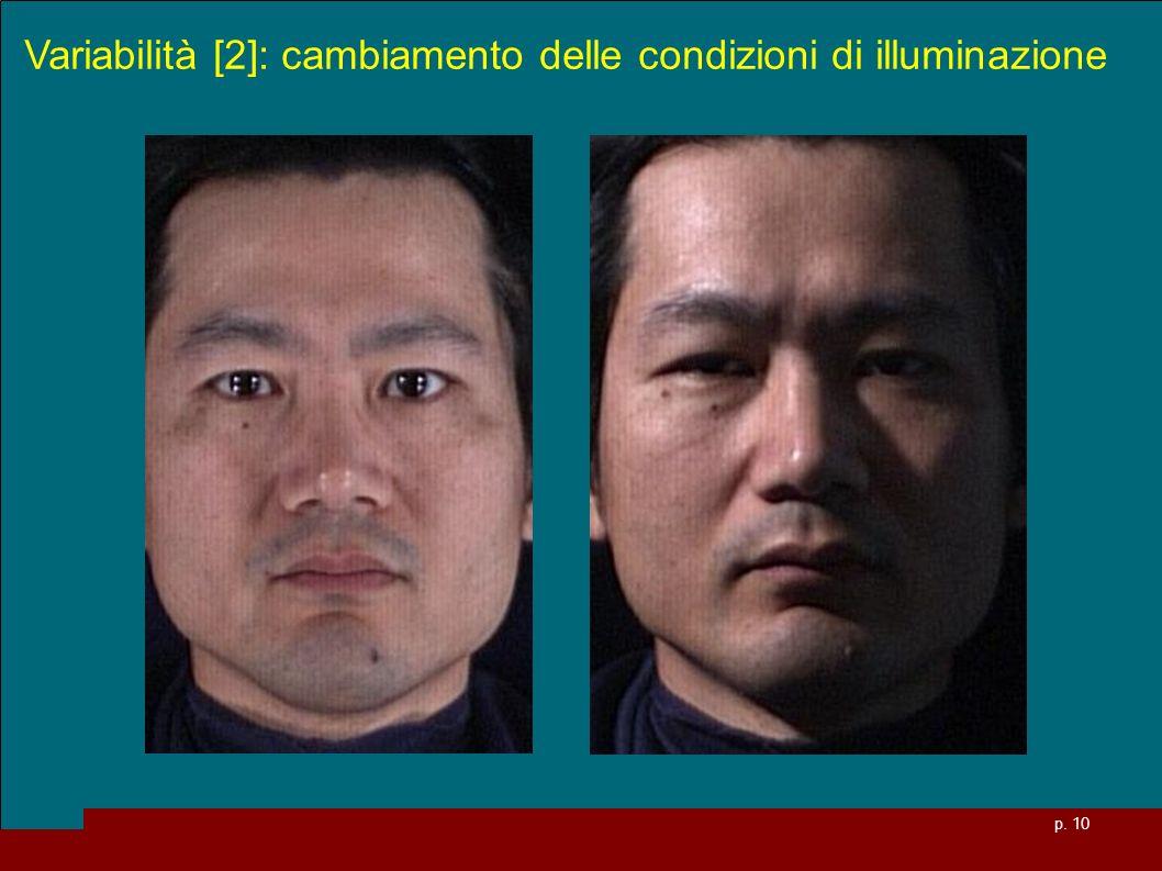 p. 10 Variabilità [2]: cambiamento delle condizioni di illuminazione
