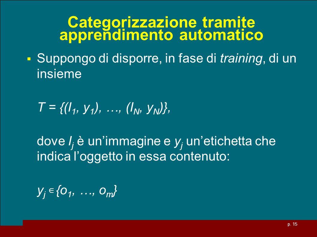 p. 15 Categorizzazione tramite apprendimento automatico Suppongo di disporre, in fase di training, di un insieme T = {(I 1, y 1 ), …, (I N, y N )}, do